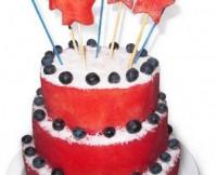 w310_Watermelon-Cake-1372899654