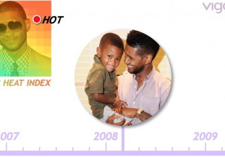 Usher Through the Years — See How Much The Voice Coach Has Changed! (VIDEO)